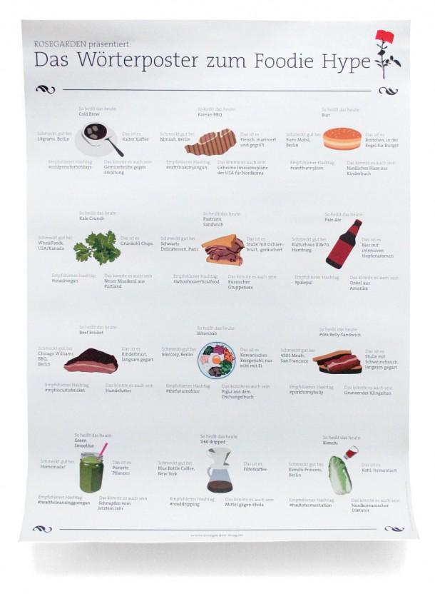 Rosegarden Foodie Plakat